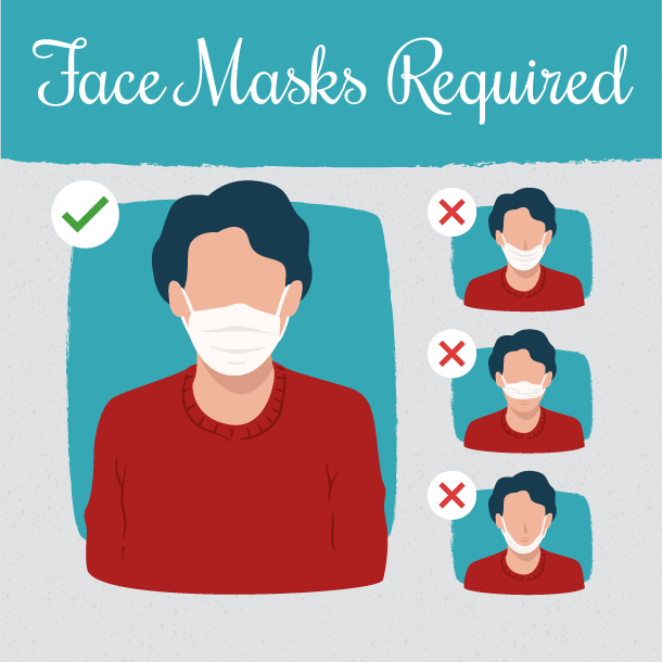 Proper Face Masks Required